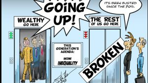 inequality income